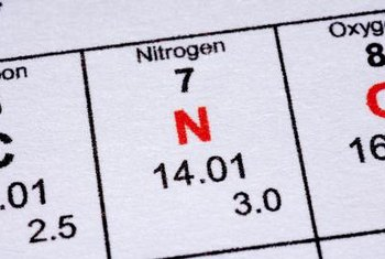 Nitrogen fertilizer should be added during growth periods, or prior to planting as a soil amendment.