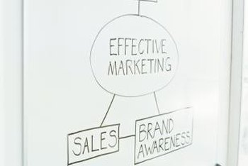 Present marketing information in an organized fashion.