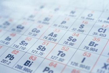 The periodic table provides the molar mass of calcium.