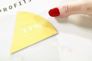 Sales rate of return formulas calculate varying profit percentages.