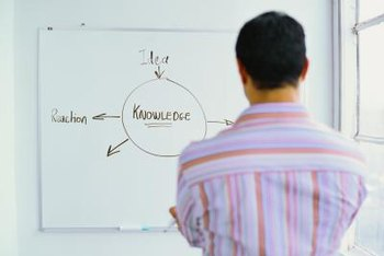 Good business planning incorporates strategic and operational plans.