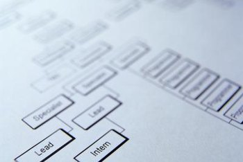 Use Pages to create a sophisticated flowchart.