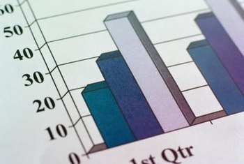 Customize your chart's tick mark intervals using Excel.
