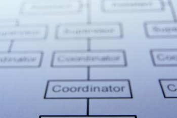 Flat organizations contribute to consultative work environments.