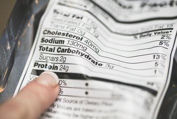 What Is the Purpose of Nutrition Labels?